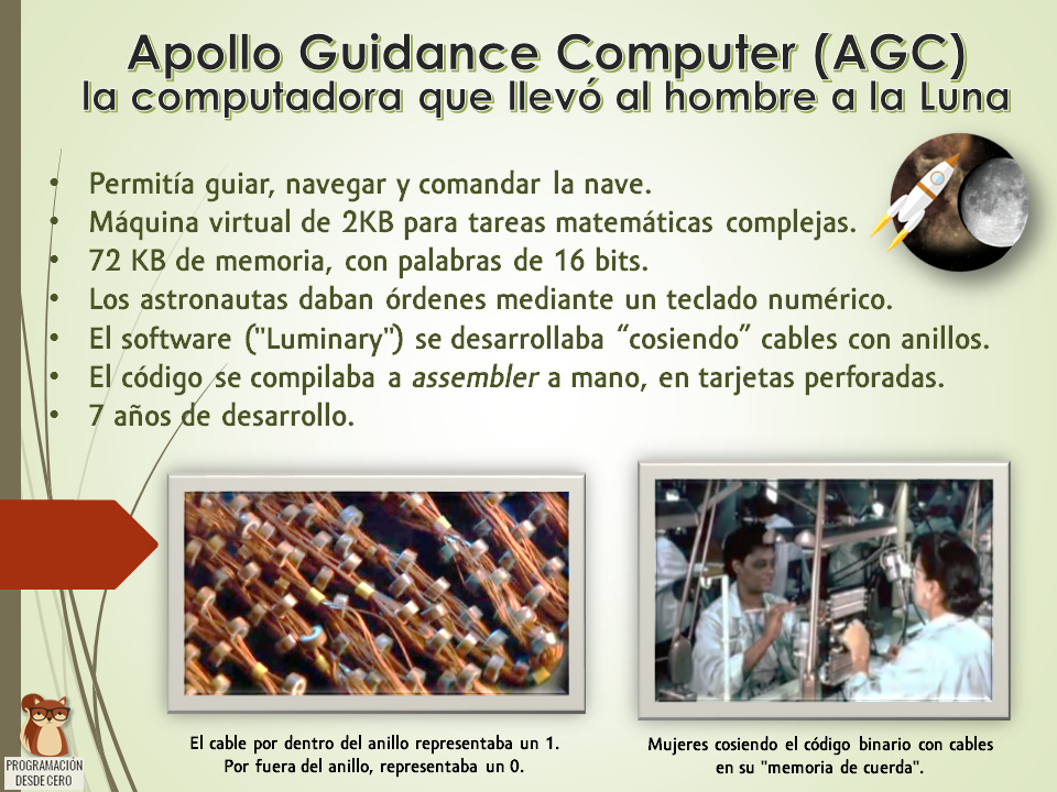 Apollo Gudance Computer
