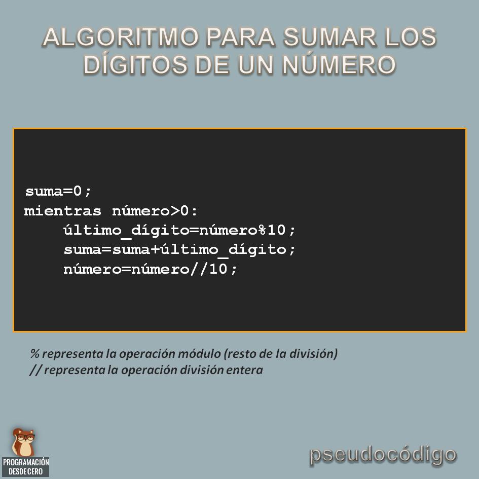 Algoritmo para sumar los dígitos de un número