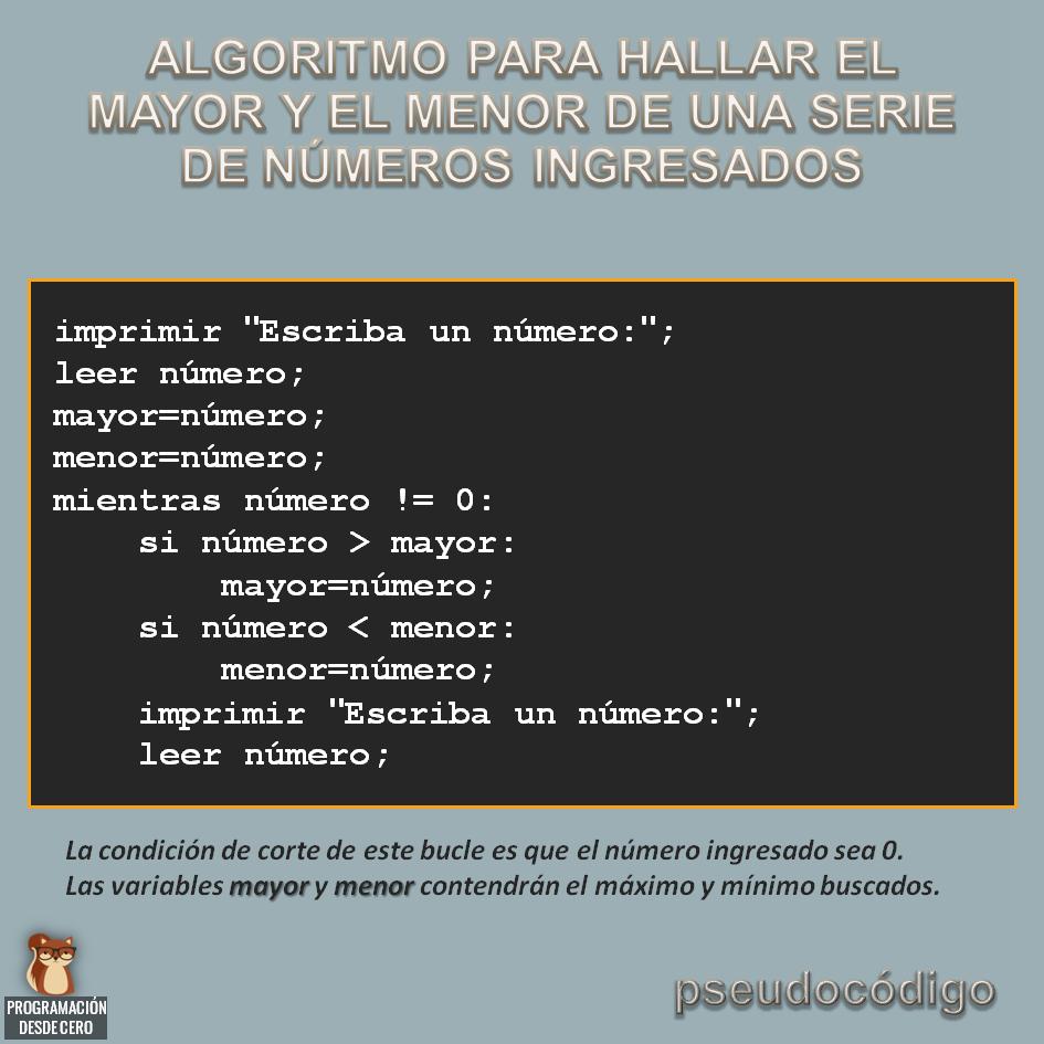 Algoritmo para hallar el menor y el mayor número de una serie