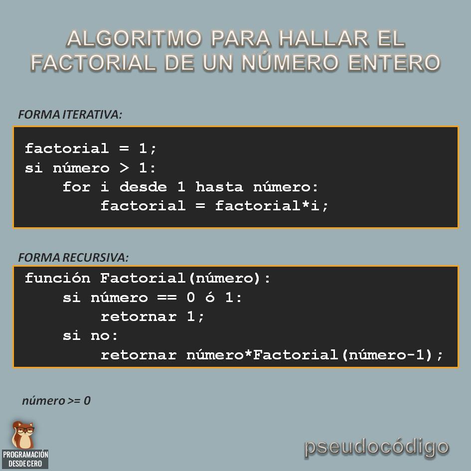 Factorial - recursivo e iterativo