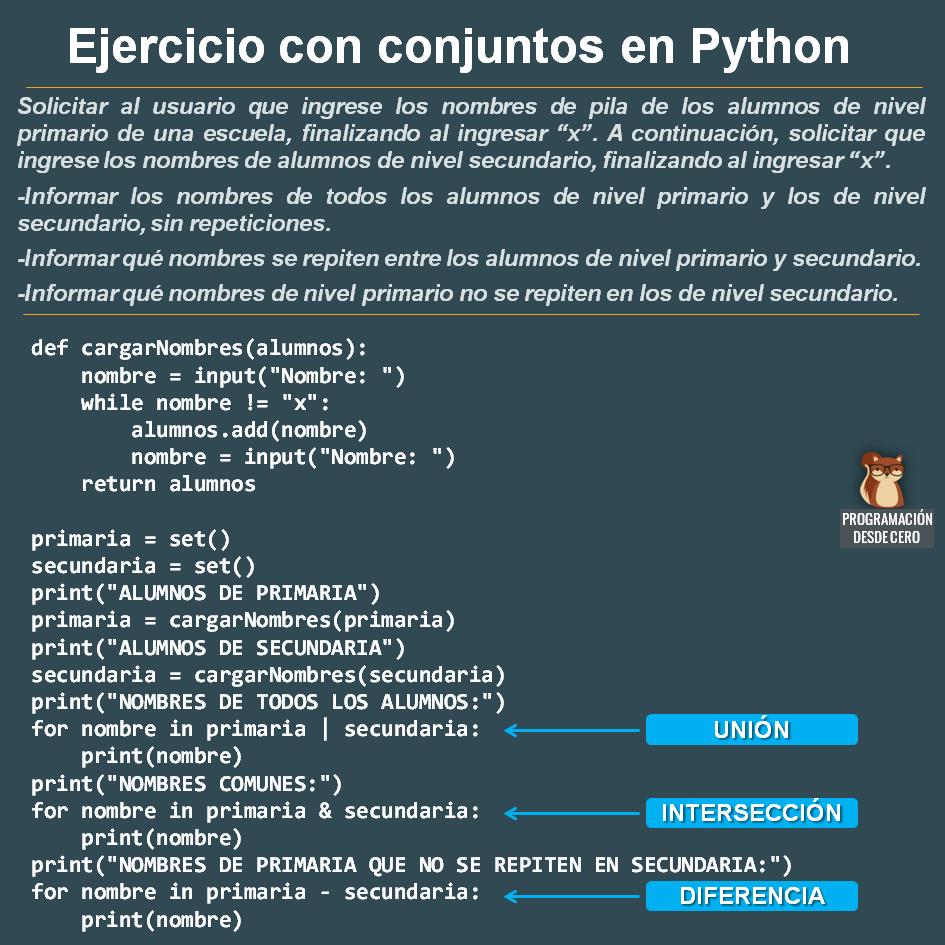 Ejercicio con conjuntos - Python