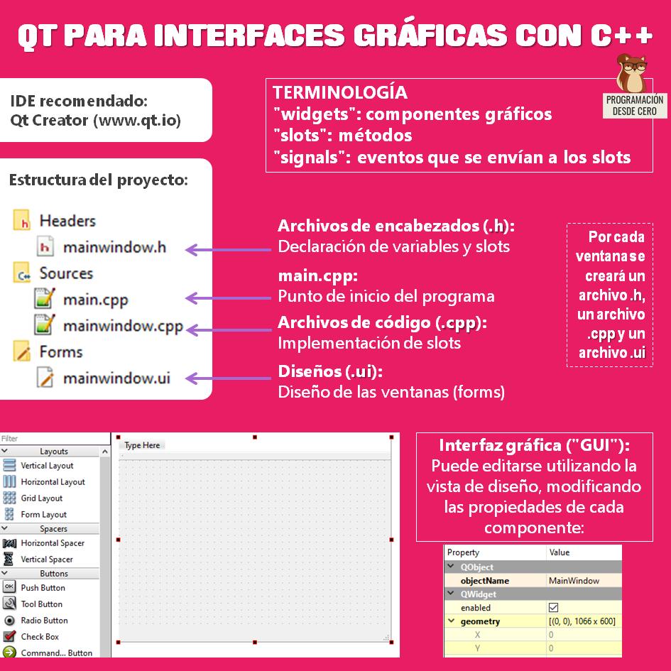 Qt para C++