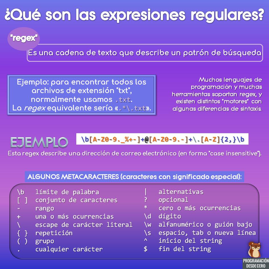 Expresiones regulares - regex