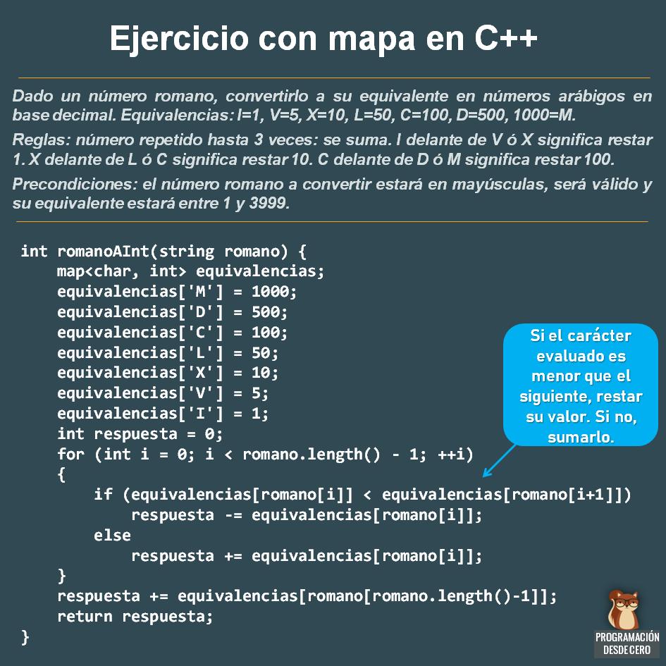 Ejercicio resuelto C++