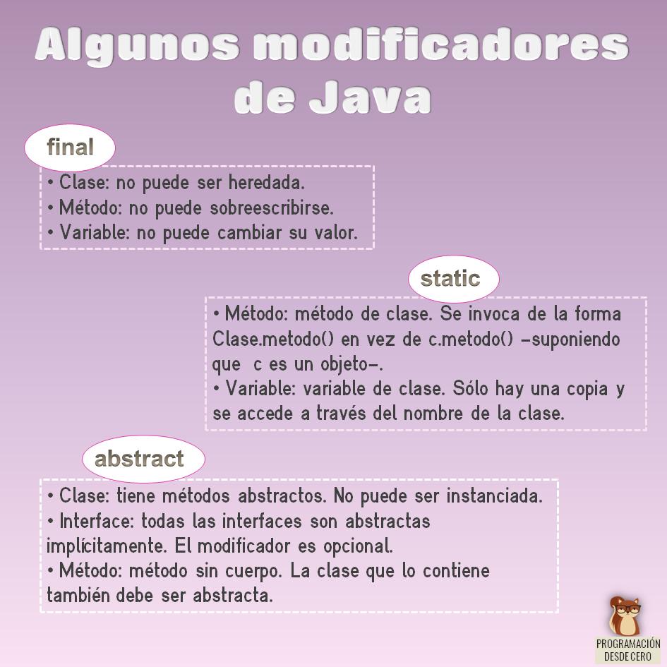 Modificadores en Java