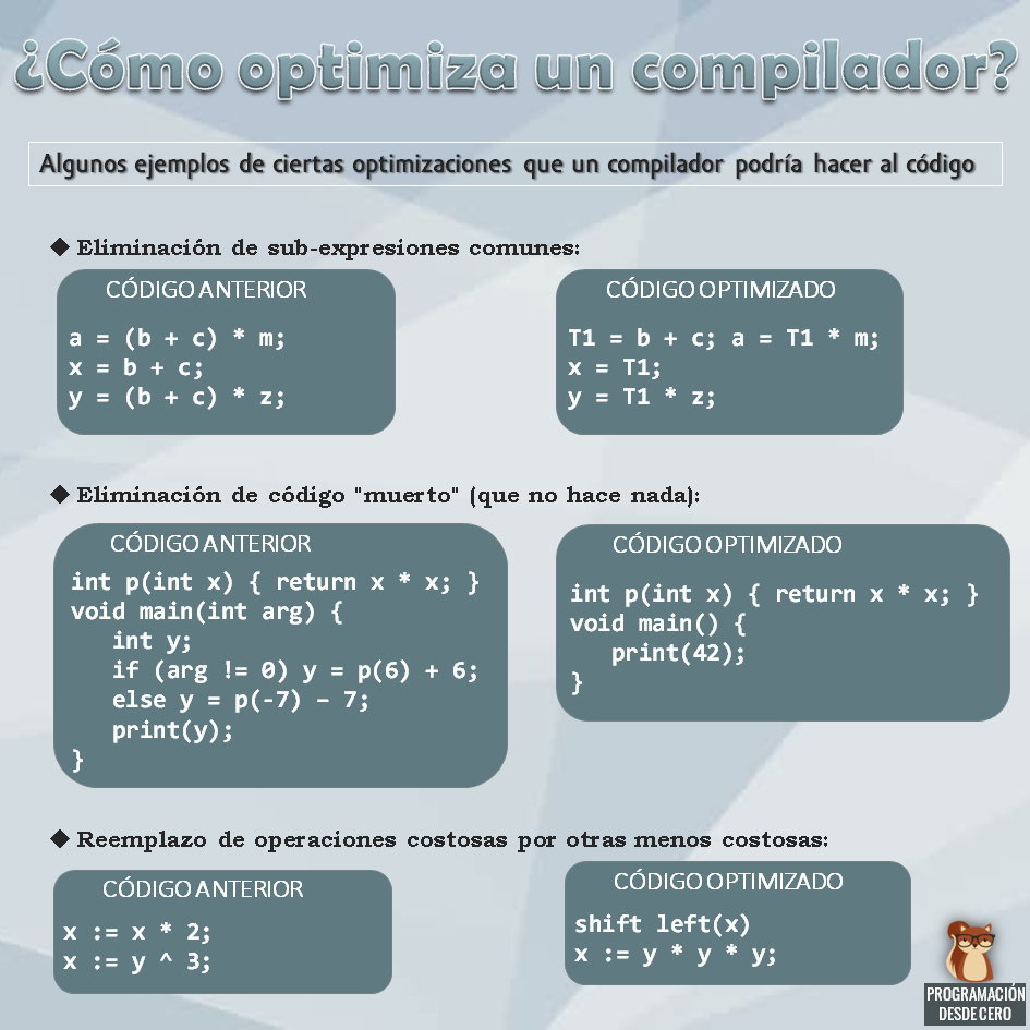 Cómo optimiza un compilador