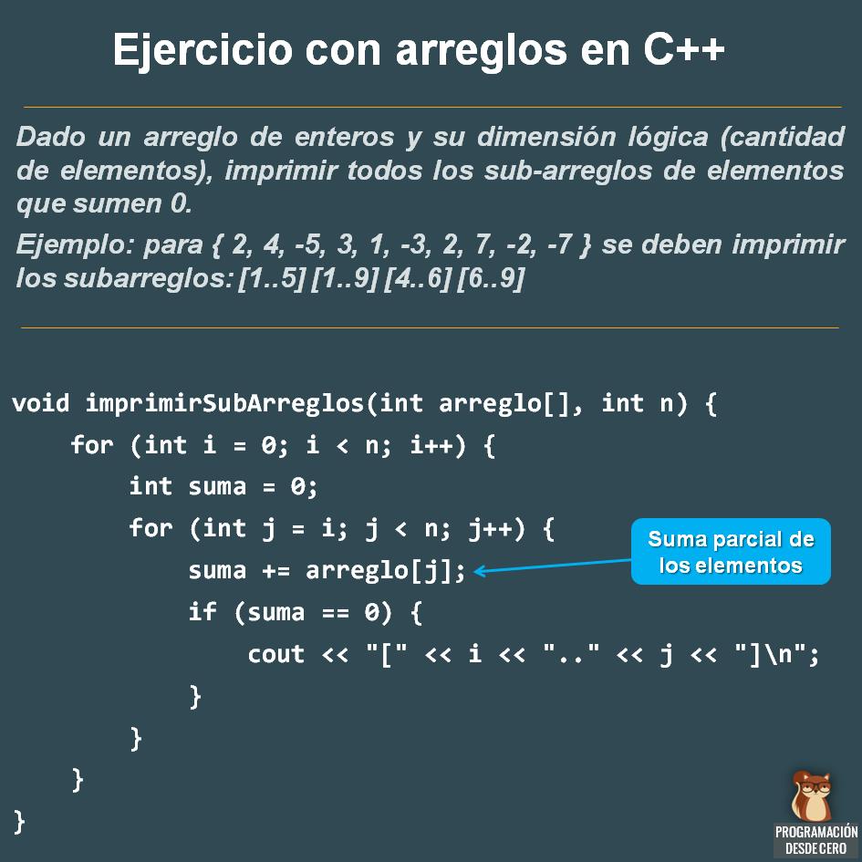 Ejercicio con arreglos C++