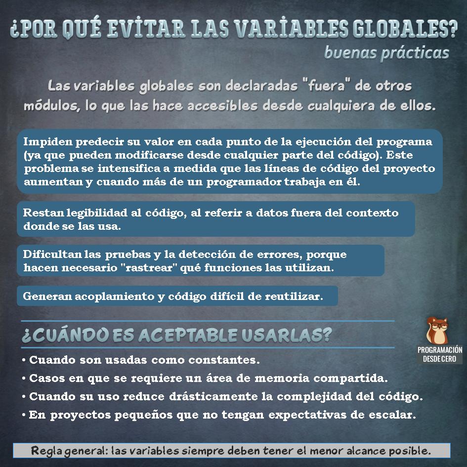 Por qué evitar variables globales
