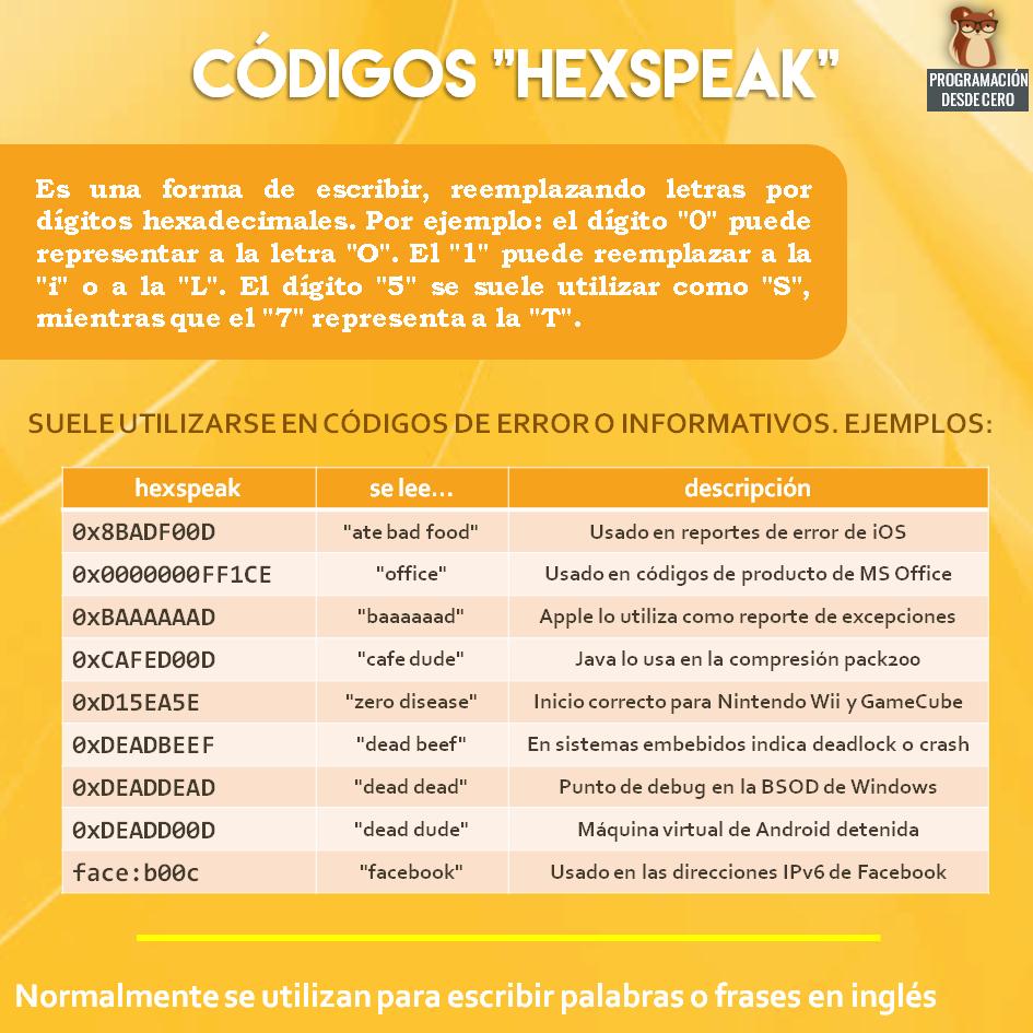 Códigos hexspeak