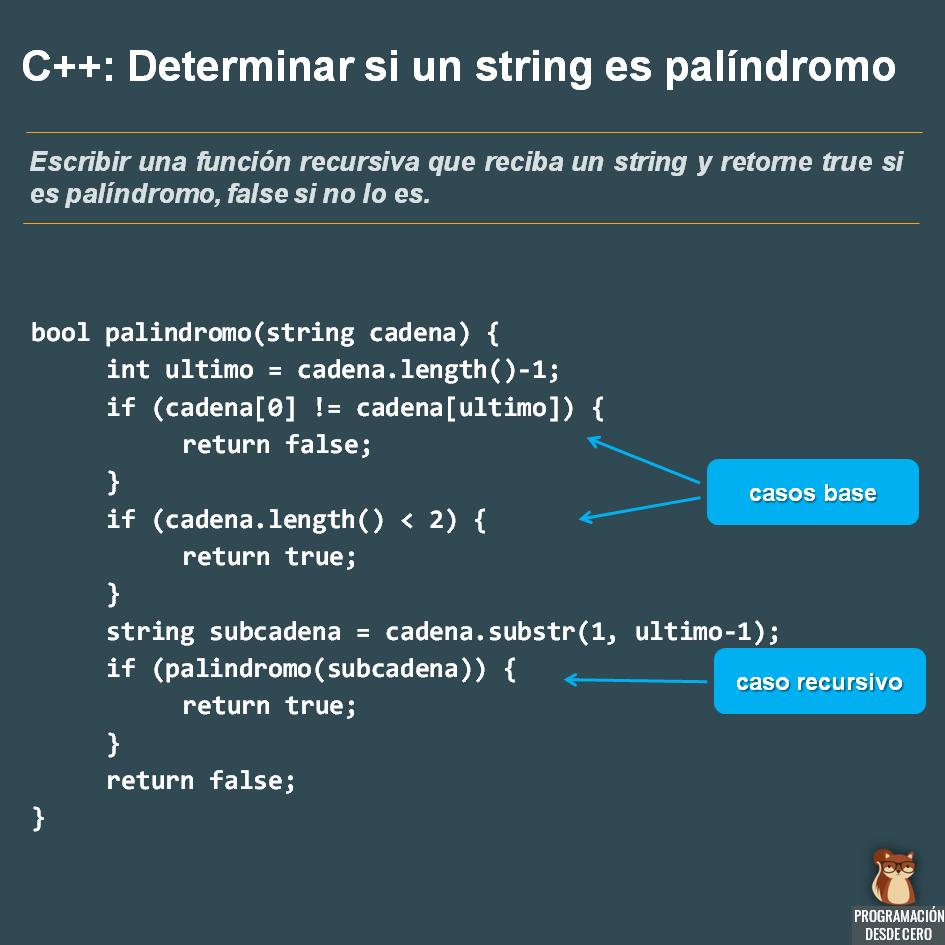 algoritmo palíndromo