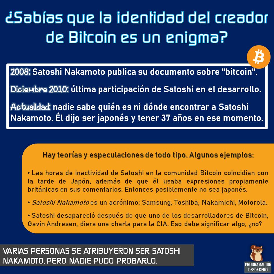 el creador de bitcoin