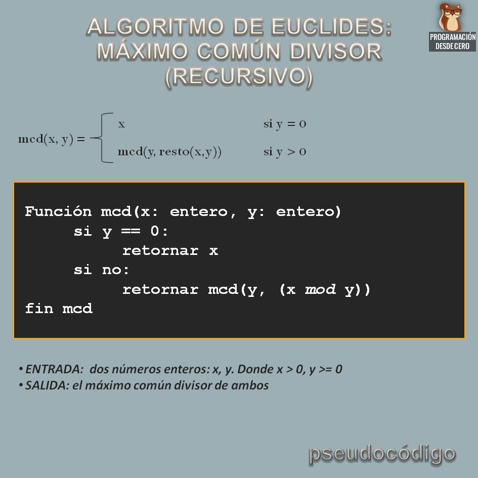 Algoritmo de euclides en pseudocódigo