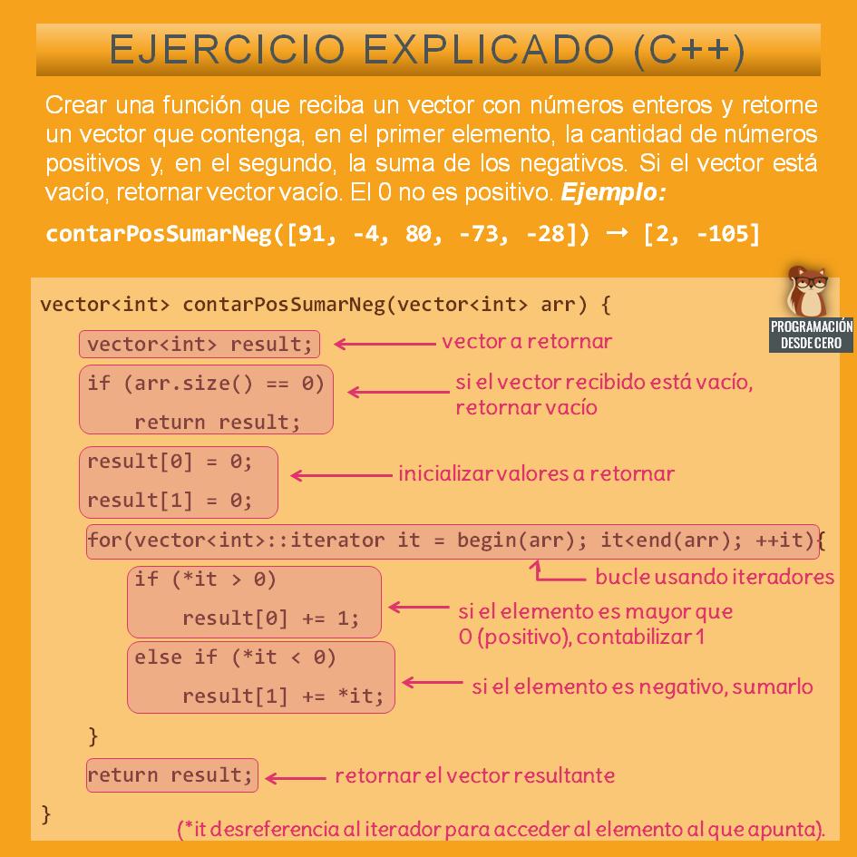 ejercicio C++