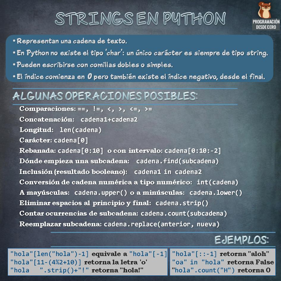 Strings Python