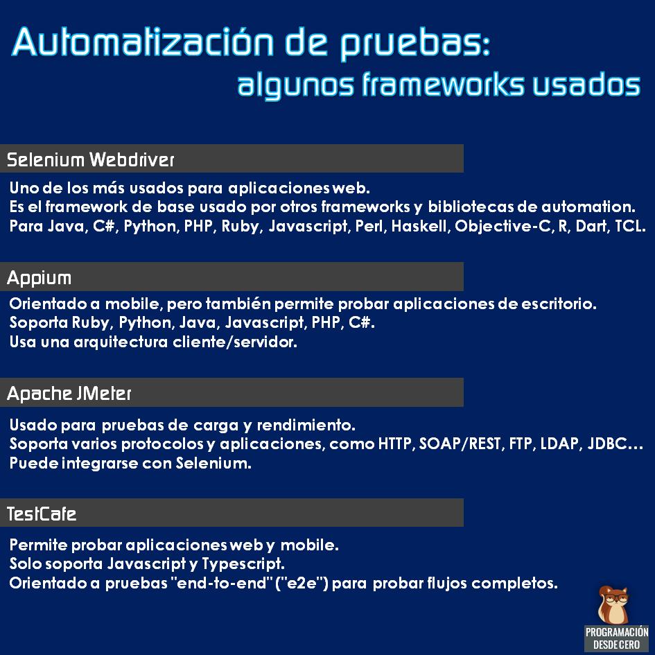 Frameworks para automatización
