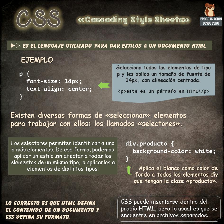 Conceptos de CSS