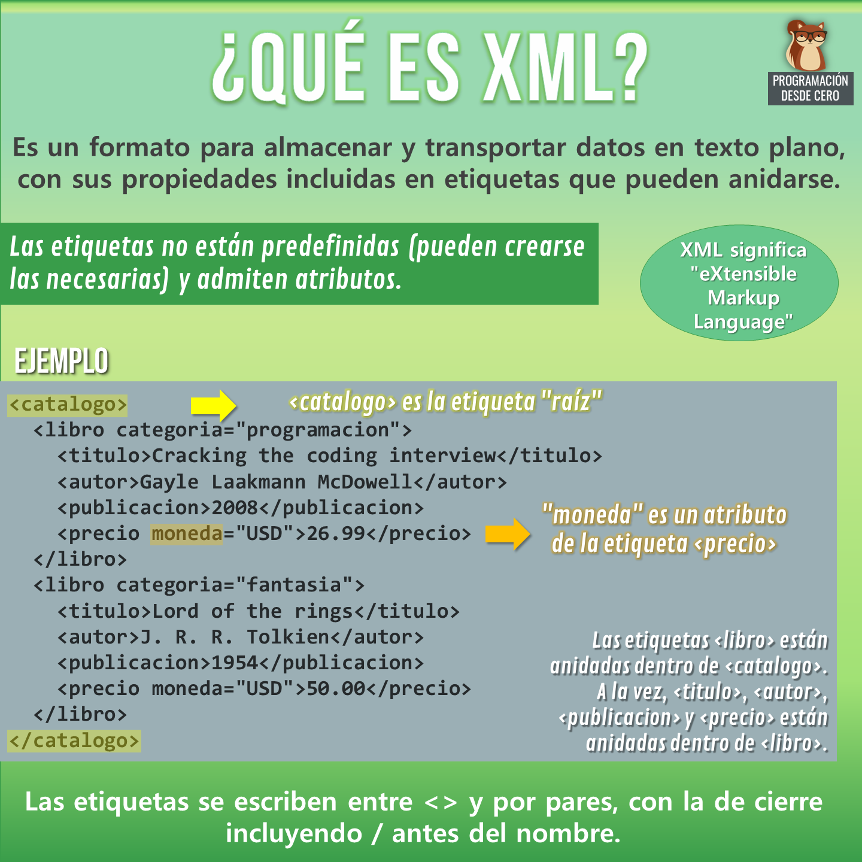 El formato xml