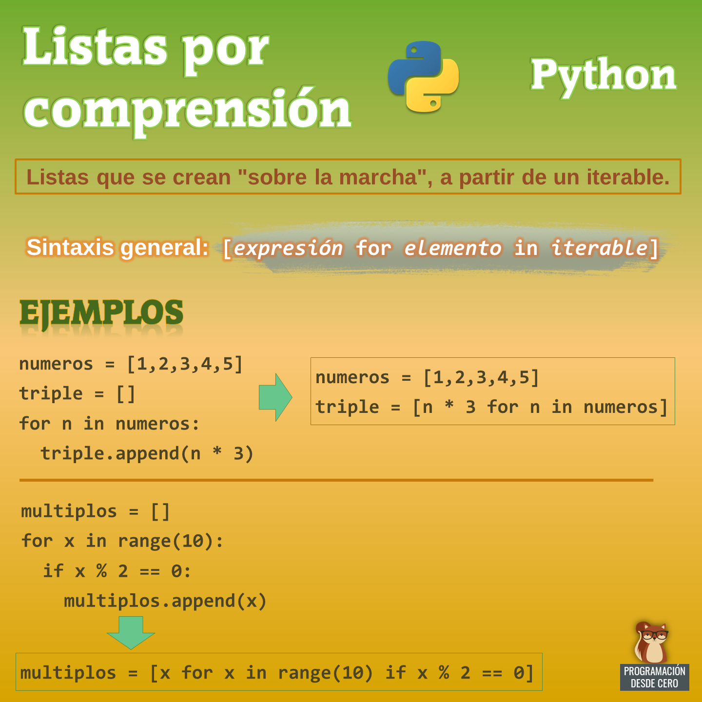 Listas por comprensión en Python
