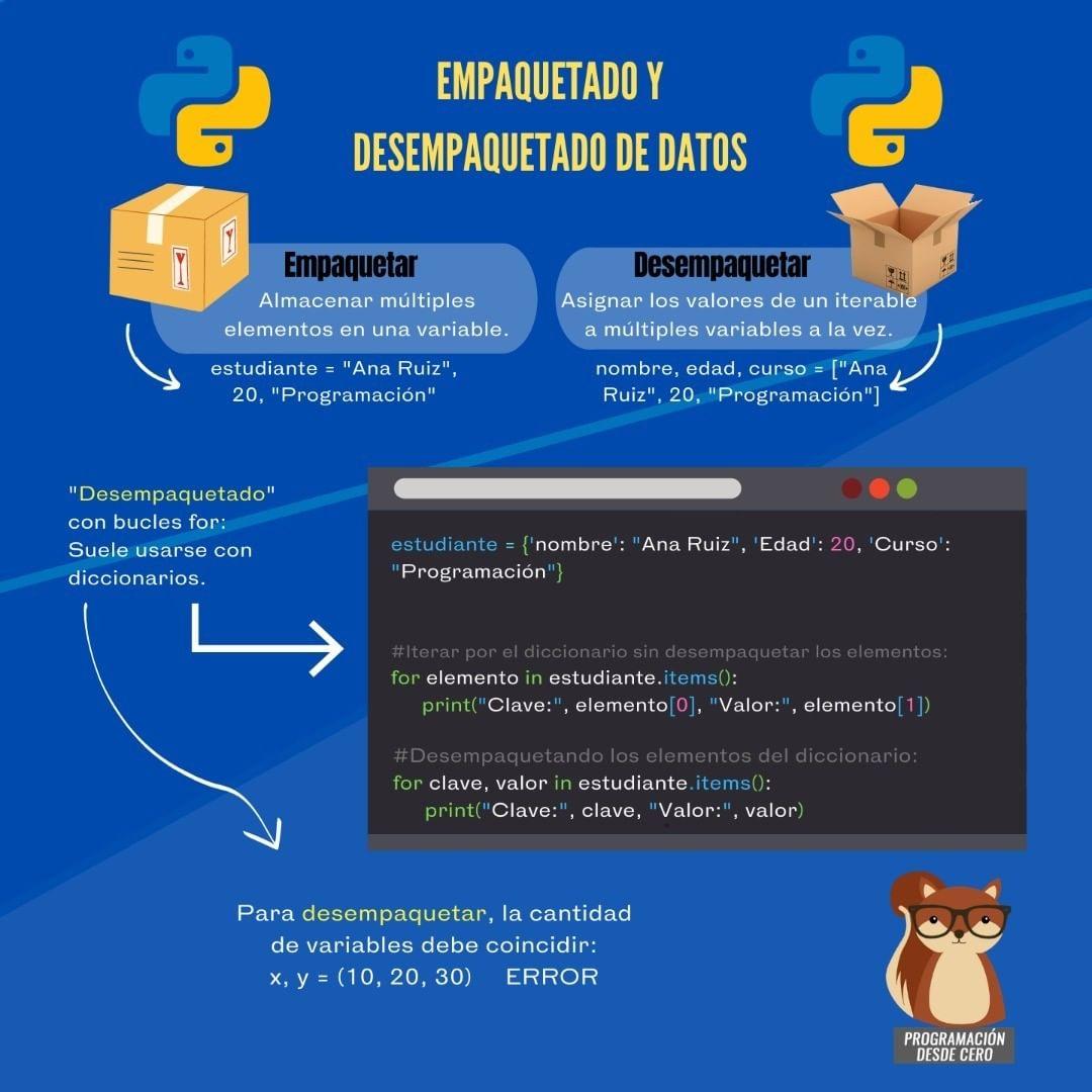 Empaquetado y desempaquetado en Python