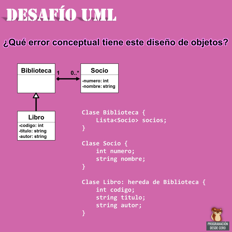 Desafío UML número 2