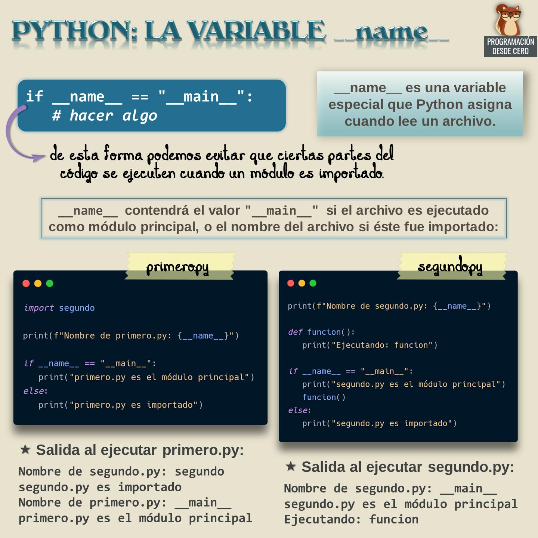 Variable __name__ en Python