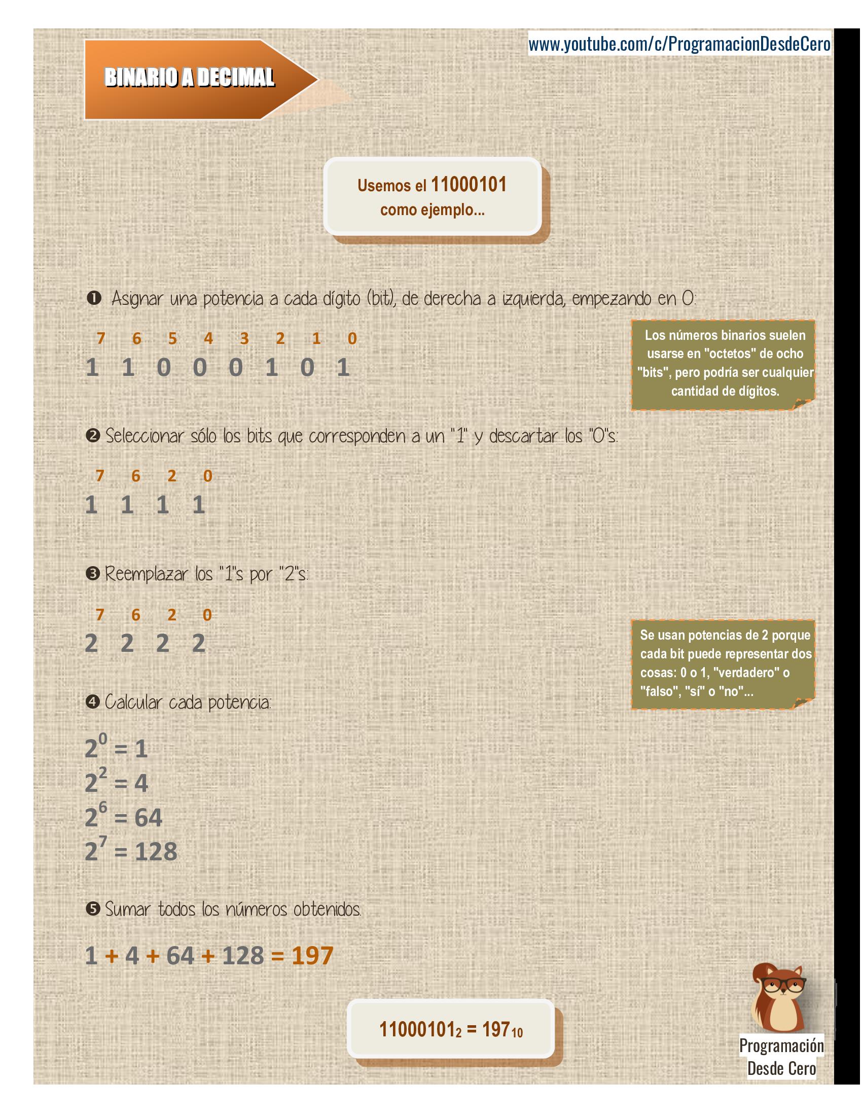binario-decimal