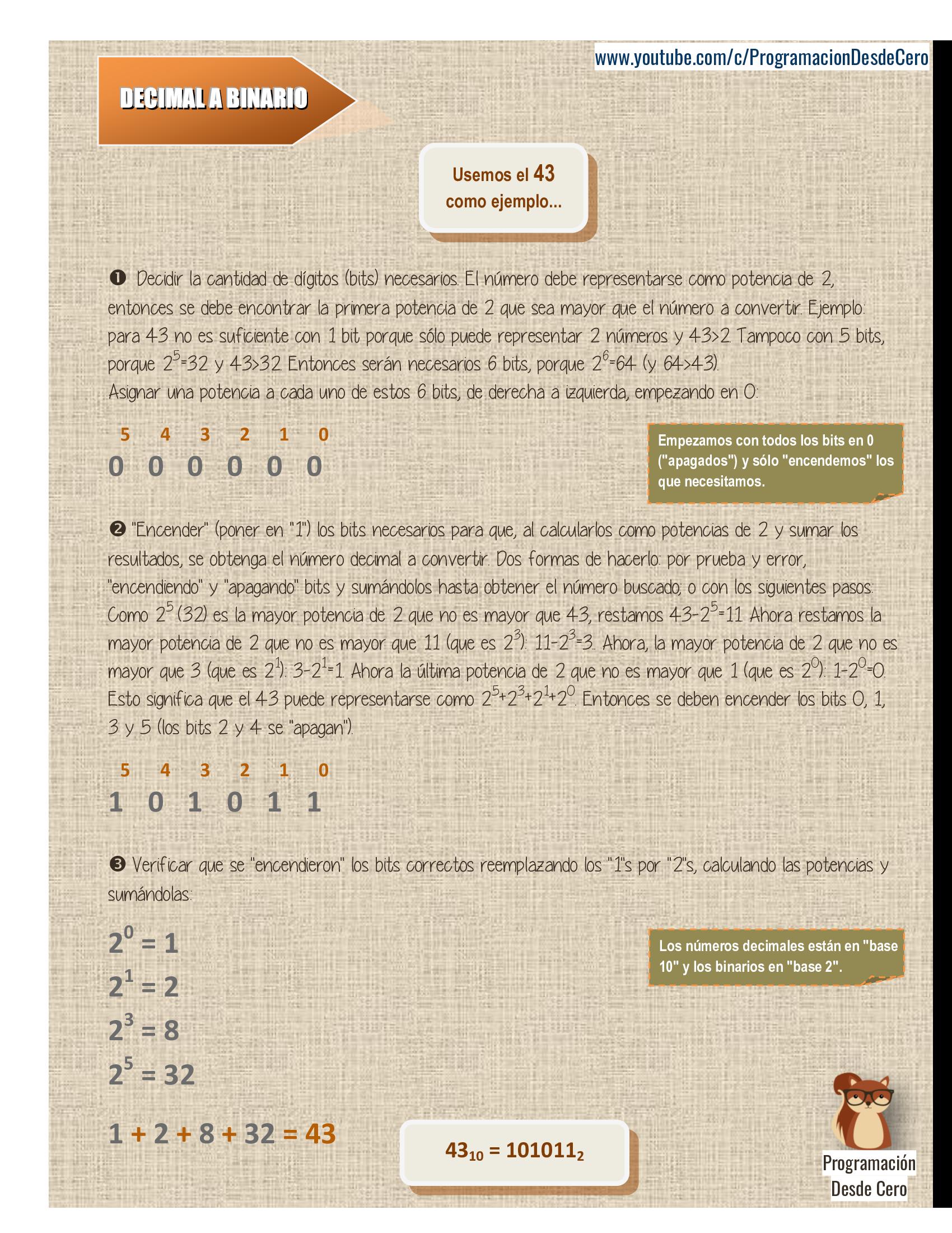 decimal-binario